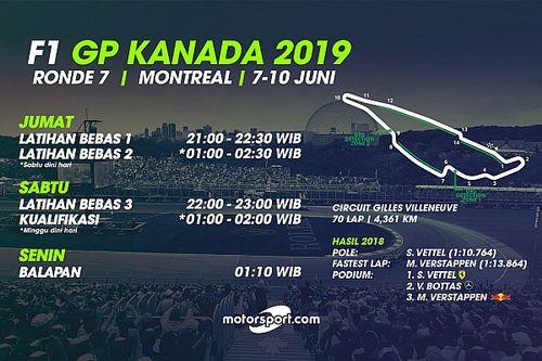 Jadwal lengkap F1 GP Kanada 2019