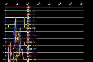 Гран При Канады за 30 секунд: анимированные лэпчарты гонки в Монреале