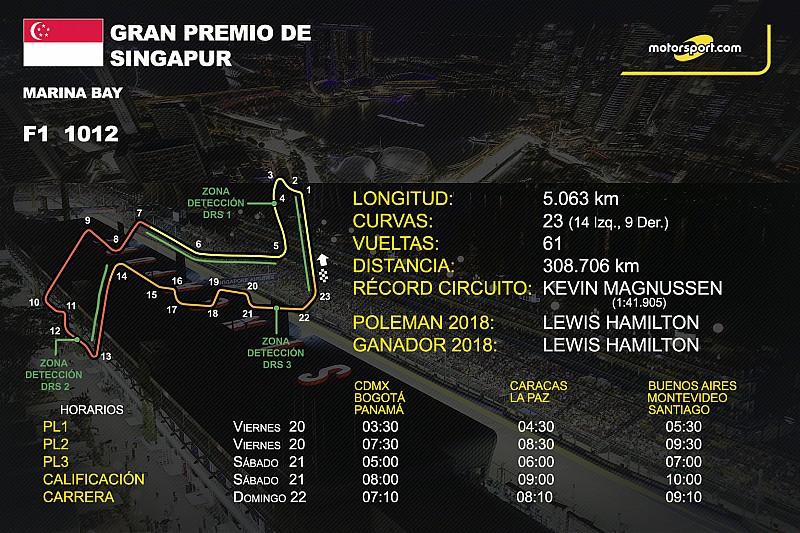 Horarios y datos del GP de Singapur de F1