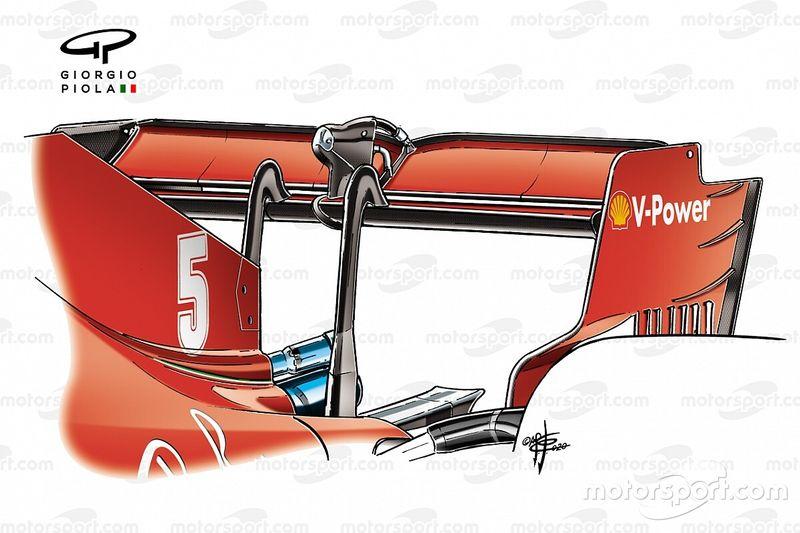 Análise técnica: confira o que Mercedes, Ferrari, Racing Point e Red Bull mostraram em Silverstone