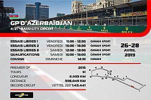 Le programme TV du GP d'Azerbaïdjan 2019