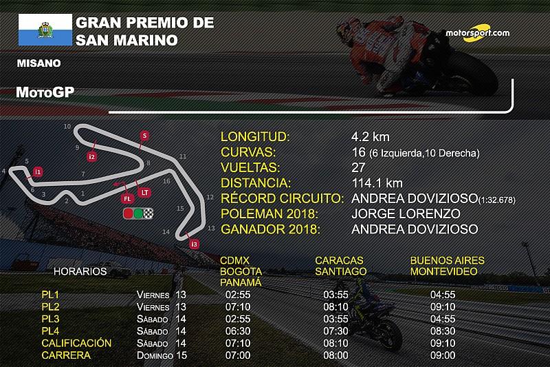 Horarios y datos GP de San Marino MotoGP