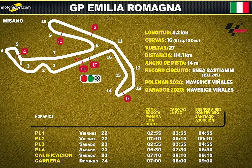 Horarios para Latinoamérica del GP de Emilia Romagna MotoGP