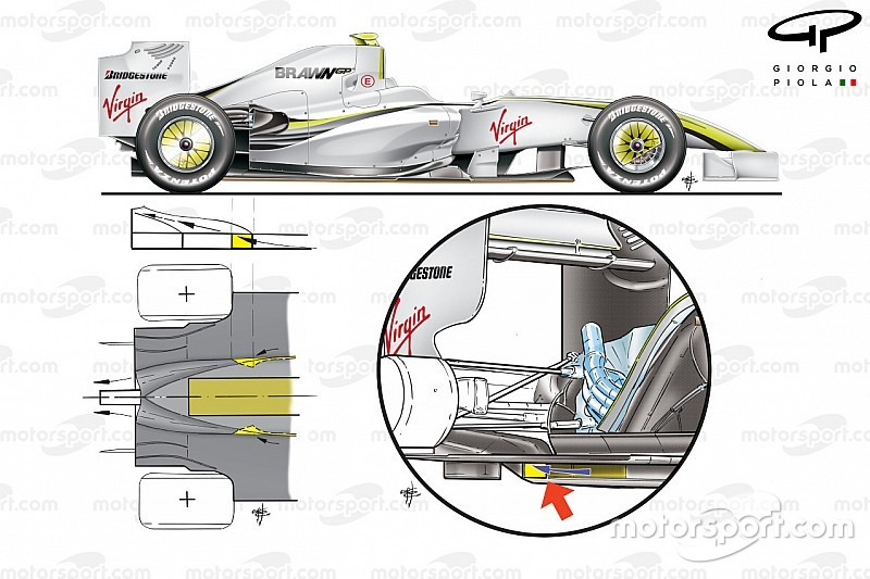 F1 en retrospectiva: La llegada de un nuevo siglo