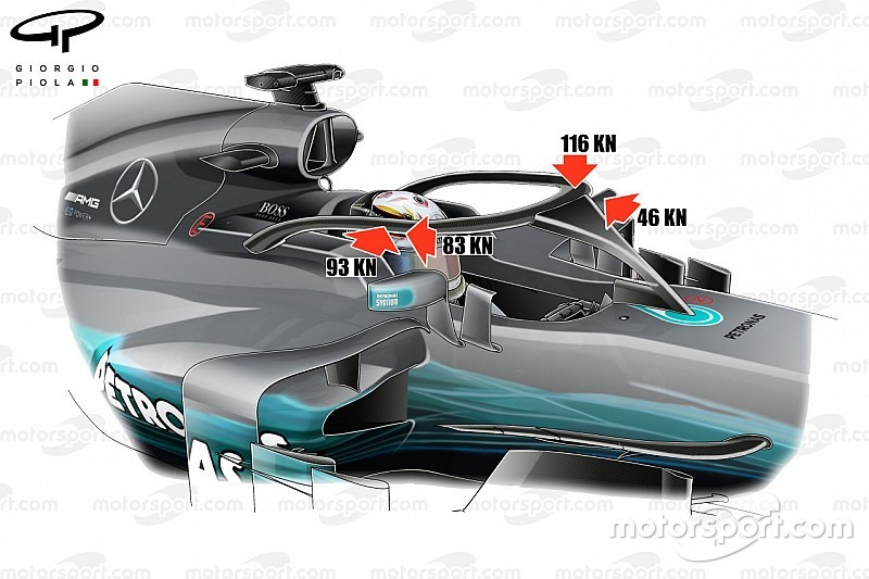 "F1 Halo can withstand ""weight of a London bus"" – Allison"