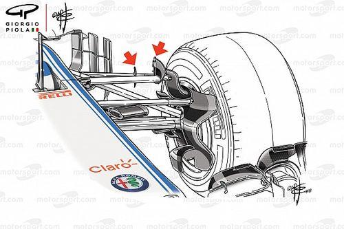 """Analisi Sauber: la """"provocazione"""" delle pinne sui bracci della sospensione"""