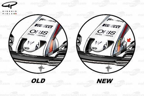 Formel-1-Technik: Die Updates am Williams FW40 in Silverstone