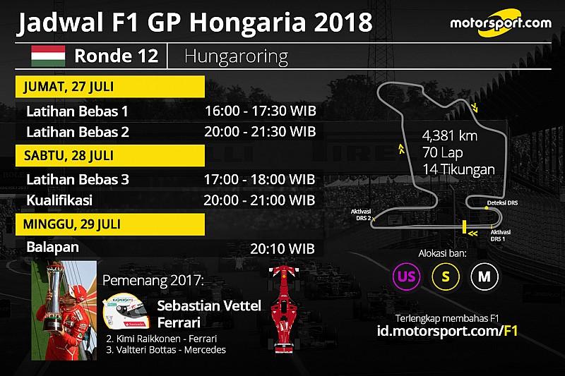 Jadwal lengkap F1 GP Hongaria 2018