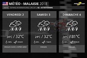 Météo - Un GP de Malaisie qui promet d'être orageux