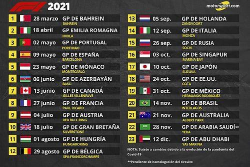 Reglas, cambios, calendario; todo lo que debes saber de la F1 2021