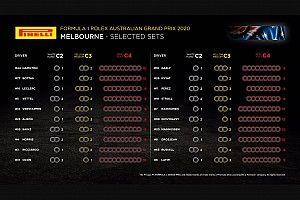 Pirelli revela los neumáticos que llevará cada equipo en Australia