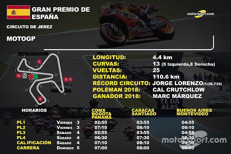 Horarios y datos del GP de España de MotoGP