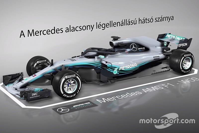 Magyar animációs videón a Mercedes különleges hátsó szárnya