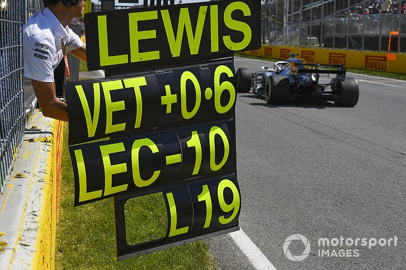Animasi lap per lap balapan GP Kanada