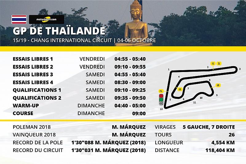 Le programme du GP de Thaïlande