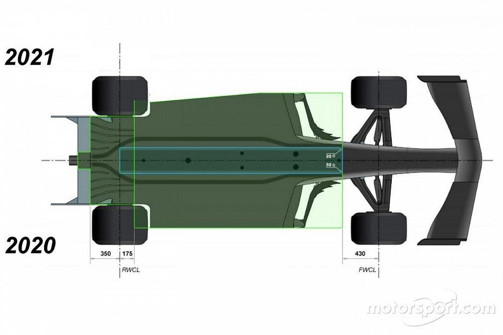 تعديلات الأرضيّة لإبطاء سيارات الفورمولا واحد في 2021