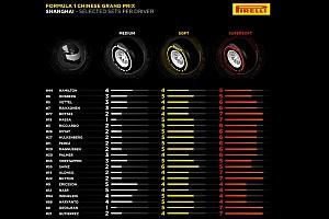 """F1 プレビュー タイヤ選択から見るドライバーたちの""""戦略"""":F1中国GPプレビュー"""