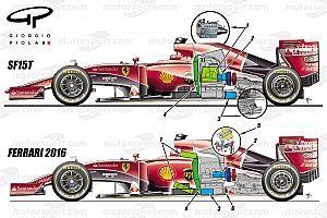 Technique - Une refonte radicale du moteur chez Ferrari