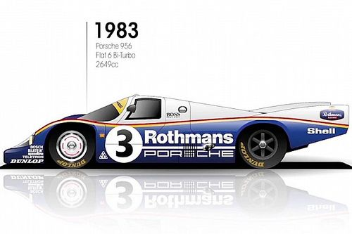VIDEO: cómo cambiaron las autos de Le Mans; 95 años de evolución en 90 segundos