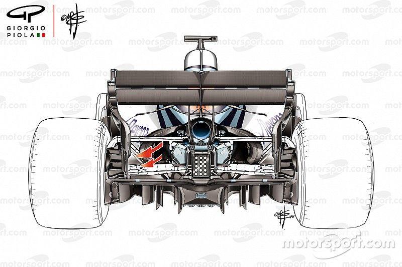 Cómo enfrentaron los equipos de F1 las demandas únicas de México