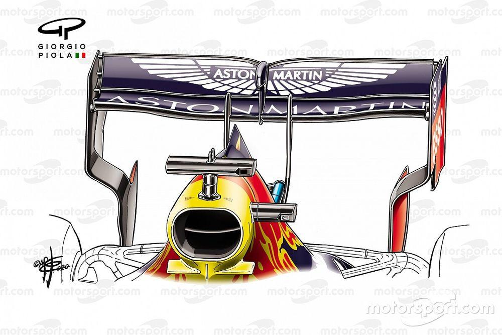 F1 technical update: Racing Point, Mercedes, Red Bull & Ferrari