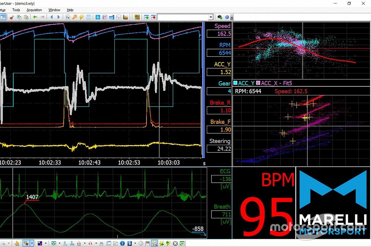 Marelli e OMP: omologato FIA il primo sottotuta biometrico