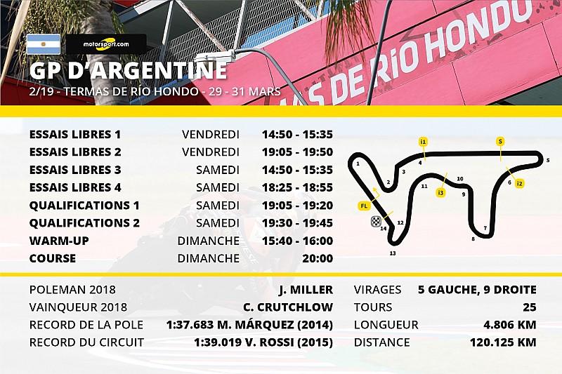 Le programme du Grand Prix d'Argentine