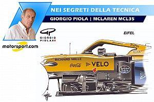 Nei segreti della tecnica: McLaren MCL35