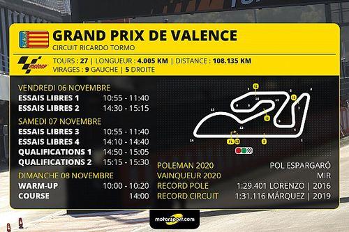 GP de Valence MotoGP-Programme et guide d'avant-course