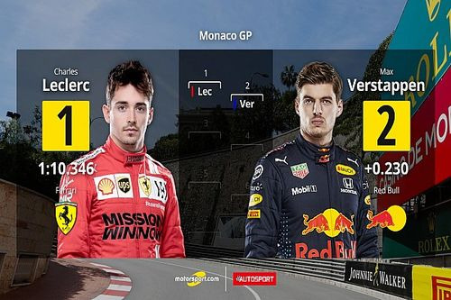 Parrilla de salida para el GP de Mónaco F1