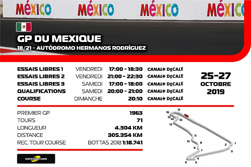 Le programme TV du Grand Prix du Mexique