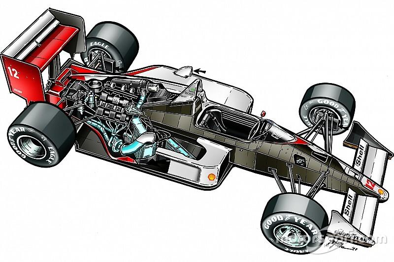 マクラーレンの最も印象的なF1マシンの開発物語:マクラーレンMP4/4・ホンダ