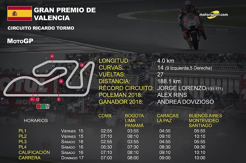 Horarios y datos del GP de Valencia de MotoGP