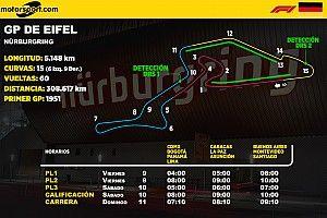 Horarios para Latinoamérica del GP de Eifel F1