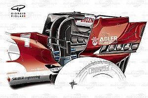 Comment Haas a inspiré la dernière tendance des ailerons arrière
