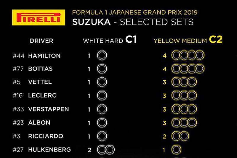Анонс Гран При Японии: выбор шин, элементы силовых установок, штрафные баллы