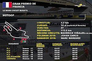 Horarios y datos del GP de Francia de MotoGP