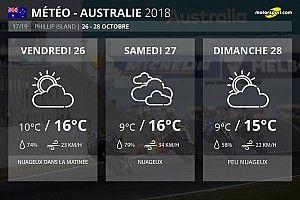 Météo - Week-end nuageux et venteux en perspective
