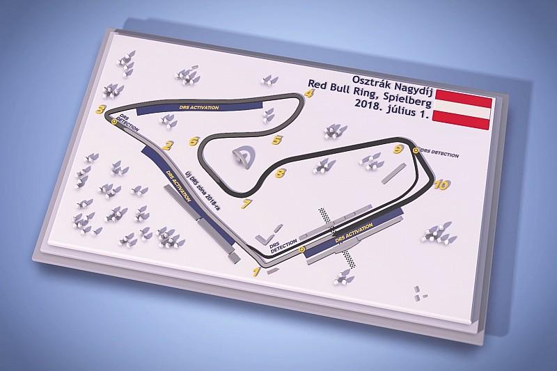 Magyar F1-es pályabemutató videó a Red Bull Ringről