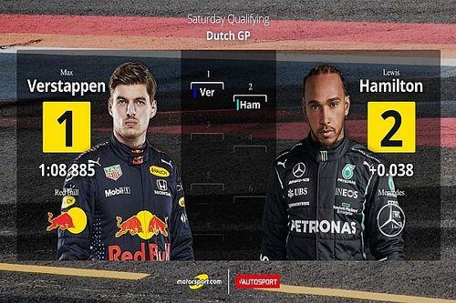 La parrilla de salida actualizada para el GP de Países Bajos