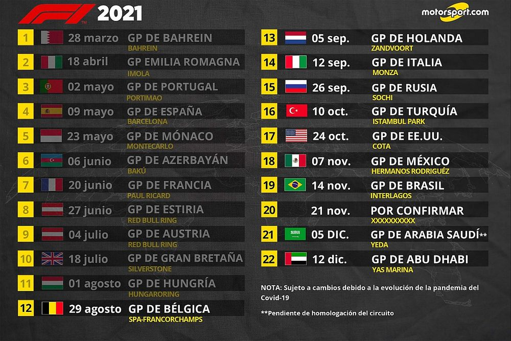 F1 revela cambios en el GP de México y en su calendario de 22 carreras