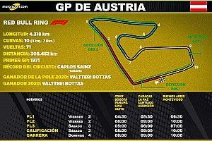 Horarios para Latinoamérica del GP de Austria F1