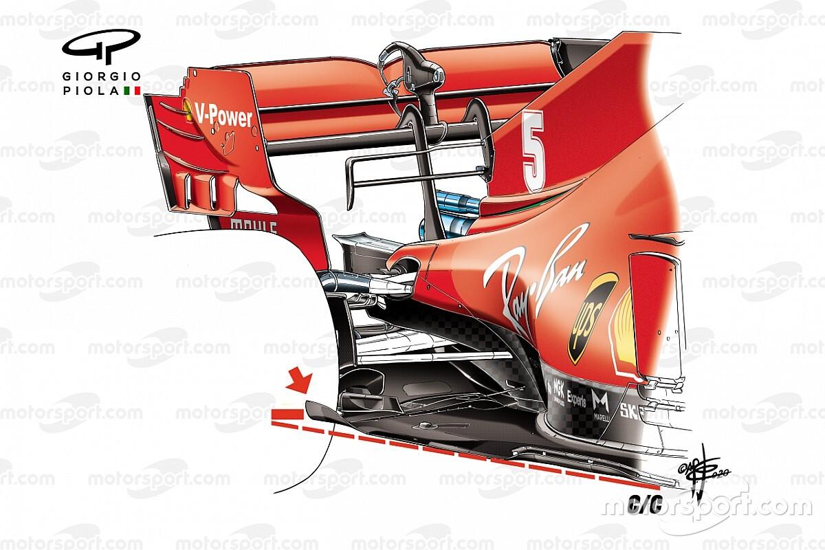 2021 Formula 1 sezonunda neler yeni olacak?