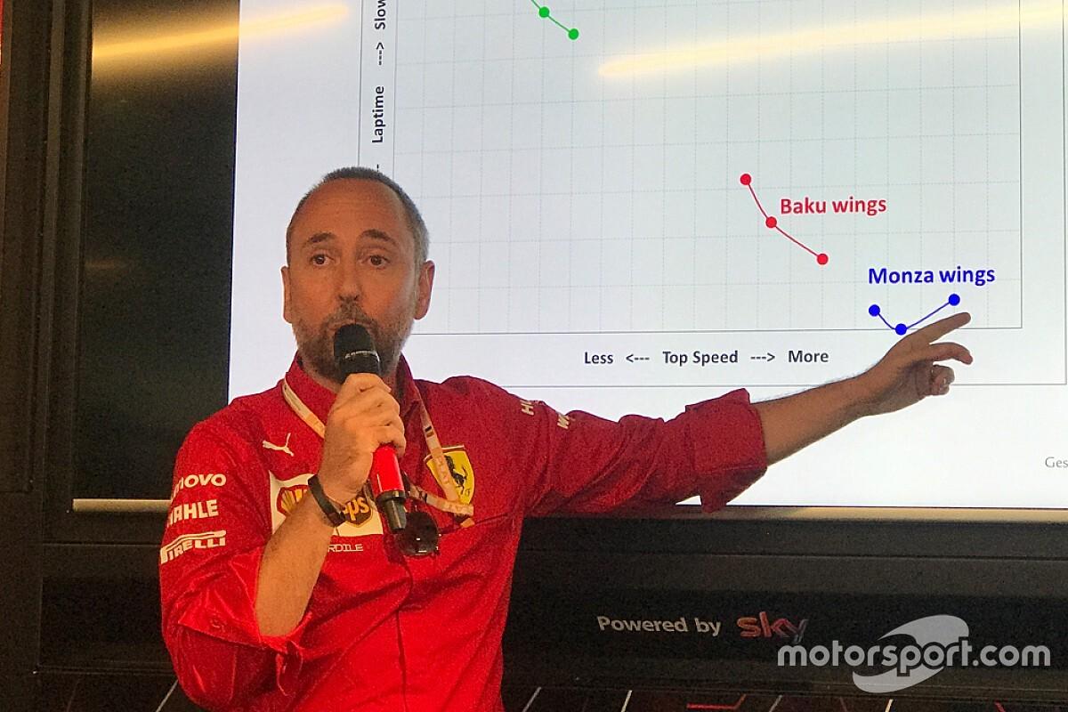 """Cardile: """"La Ferrari lotterà per la seconda o terza fila"""""""