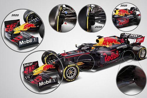 Análisis: las pruebas que revelan todas la novedades del Red Bull
