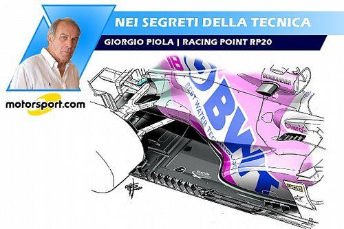 Nei segreti della tecnica: Racing Point RP20