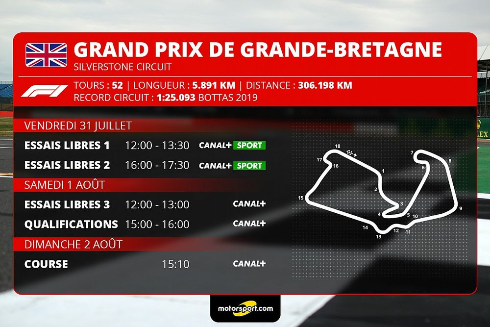 GP de Grande-Bretagne F1 - Programme TV et guide d'avant-course