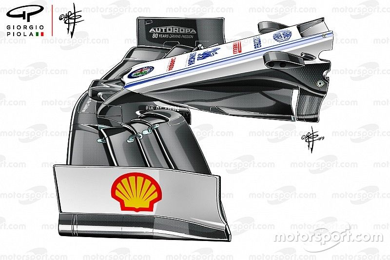 Perspectiva Técnica: la capa que está ganando popularidad en el paddock de F1