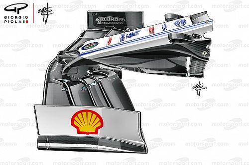 Tech insight: The caped crusaders of the F1 paddock