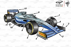 Tech analysis: F1's 2021 changes by the numbers